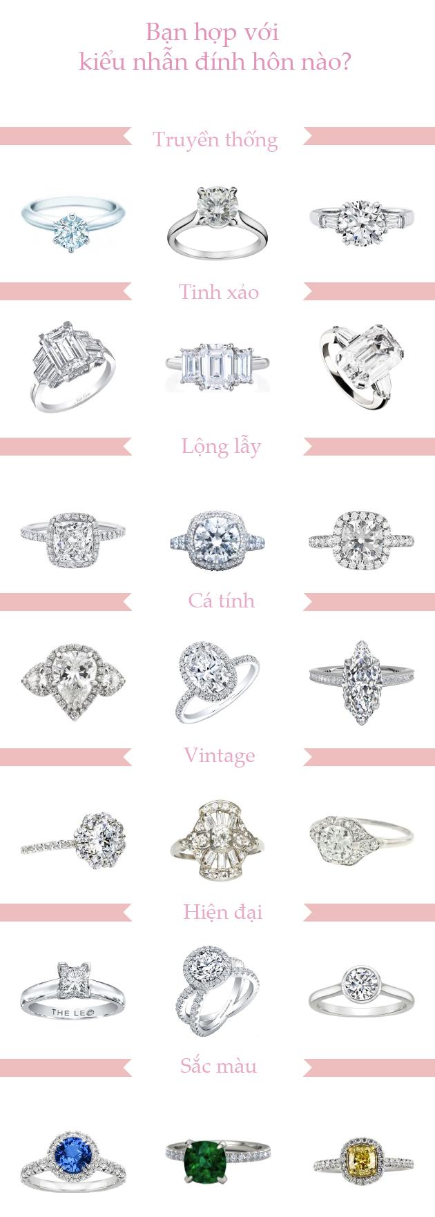 Chọn kiểu nhẫn đính hôn hợp với cô dâu