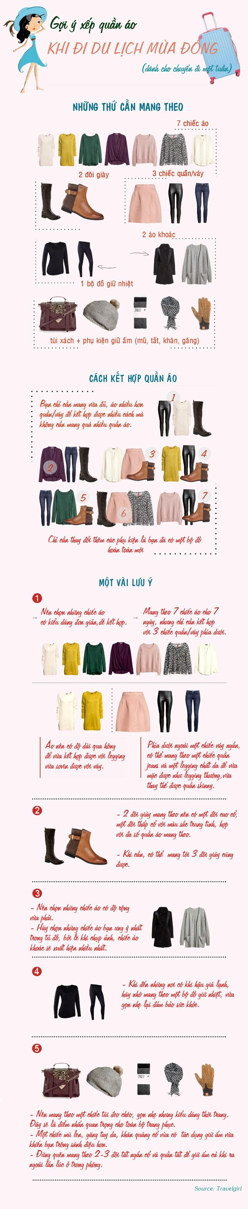 Cách xếp quần áo khi đi du lịch mùa đông