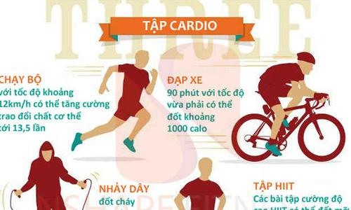 6 bước giảm cân và có cơ bụng săn chắc