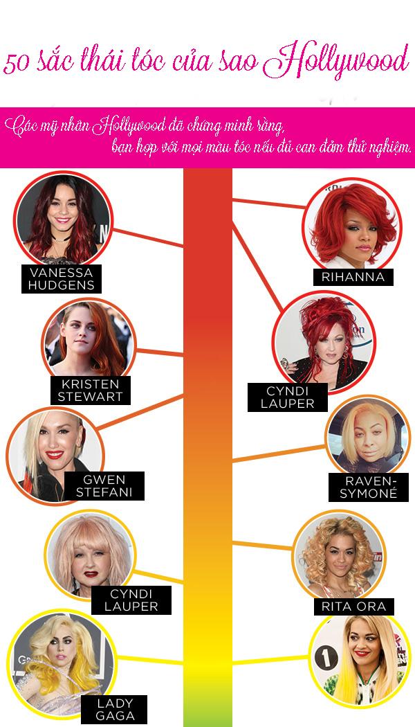 50 sắc thái tóc của sao Hollywood