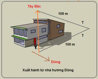 chon-huong-xuat-hanh-nam-binh-than-4