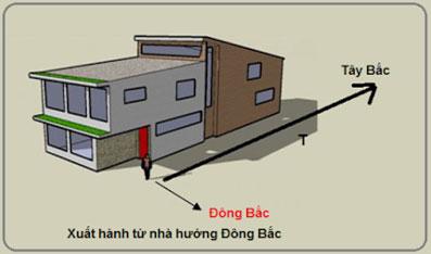 chon-huong-xuat-hanh-nam-binh-than-3