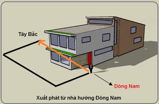 chon-huong-xuat-hanh-nam-binh-than-5