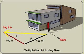 chon-huong-xuat-hanh-nam-binh-than-6