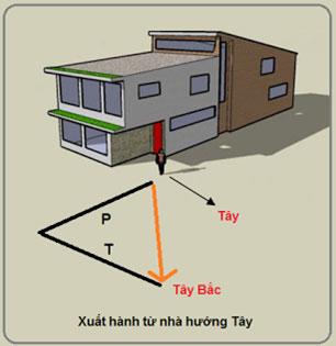 chon-huong-xuat-hanh-nam-binh-than-8
