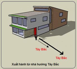 chon-huong-xuat-hanh-nam-binh-than-9