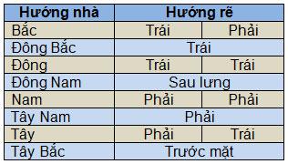 chon-huong-xuat-hanh-nam-binh-than-1
