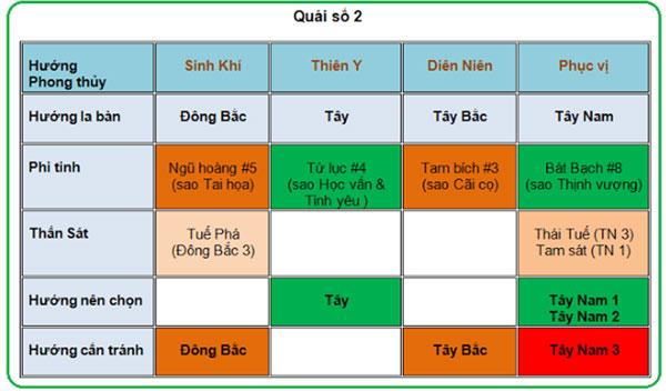 chon-huong-ke-ban-cho-quai-so-1-va-2-1