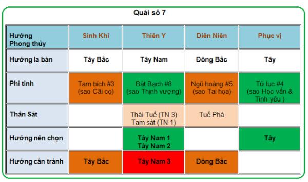 chon-huong-ke-ban-cho-quai-so-5-6-va-7-1
