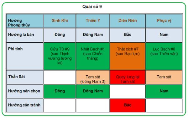 chon-huong-ke-ban-cho-quai-so-8-va-9-1