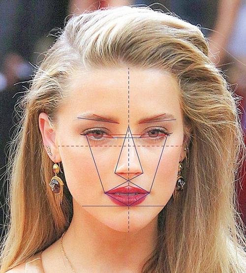 Phương pháp vẽ sơ đồ mặt  facial mapping so sánh dung nhan của các sao nữ quốc tế với tỷ lệ vàng của người Hy Lạp cổ. Theo tiêu chí này, Amber Heard có tỷ lệ khuôn mặt chuẩn tới 91.85%.