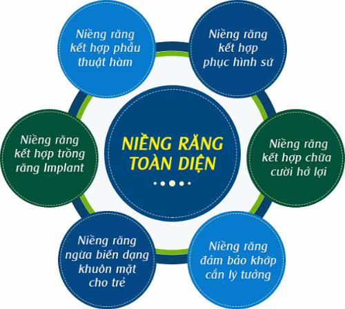 benh-vien-jw-giam-30-phi-lam-dep-mung-quoc-khanh-5