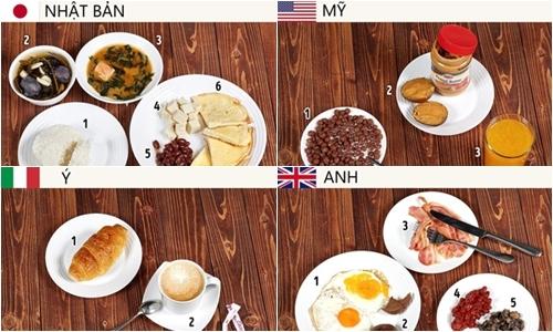 Bữa sáng của quốc gia nào ít béo nhất