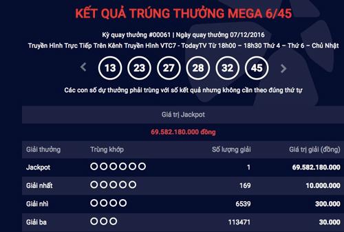 nguoi-viet-thu-6-trung-jackpot-xo-so-70-ty-dong