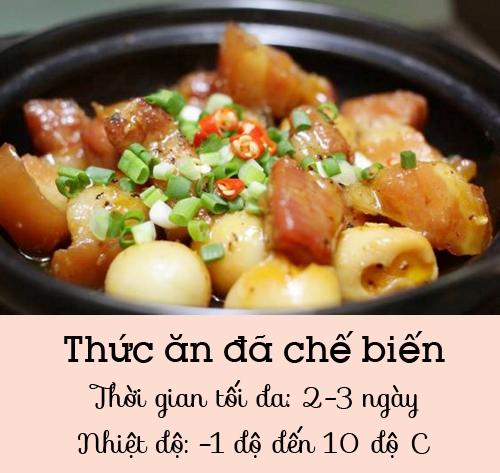 ban-co-biet-thoi-han-luu-tru-moi-loai-do-an-trong-tu-lanh-page-9-1