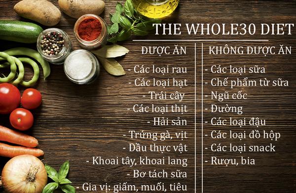 Nguyên tắc ăn uống của The Whole30 Diet.