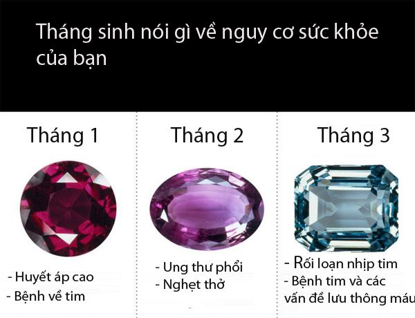 thang-sinh-tiet-lo-ve-nguy-co-mac-benh-cua-ban