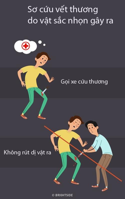 cach-song-sot-don-gian-nhung-de-bi-lam-sai-trong-cac-truong-hop-khn-cap-5