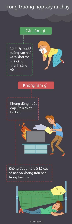 cach-song-sot-don-gian-nhung-de-bi-lam-sai-trong-cac-truong-hop-khn-cap