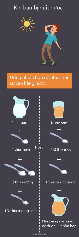 cach-song-sot-don-gian-nhung-de-bi-lam-sai-trong-cac-truong-hop-khn-cap-6