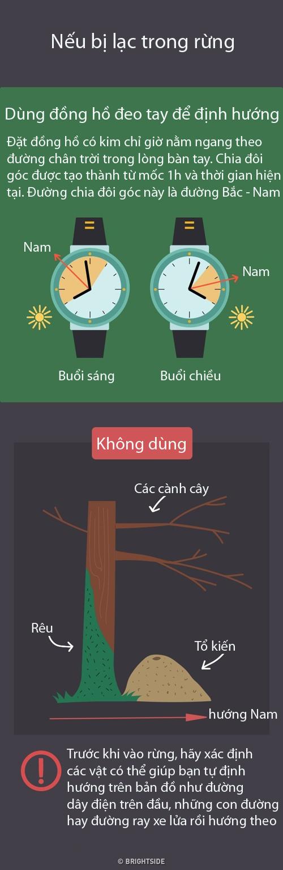 cach-song-sot-don-gian-nhung-de-bi-lam-sai-trong-cac-truong-hop-khn-cap-8