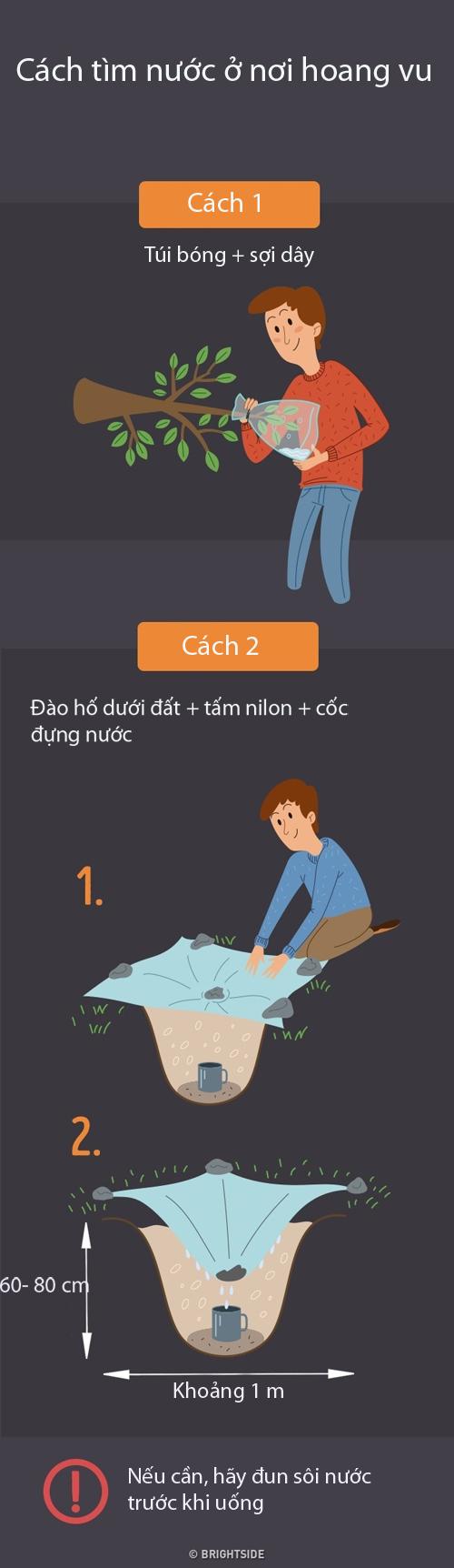 cach-song-sot-don-gian-nhung-de-bi-lam-sai-trong-cac-truong-hop-khn-cap-9
