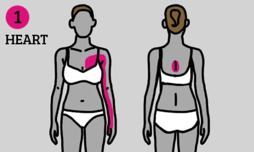9 vị trí đau trên cơ thể cảnh báo bạn có thể bị bệnh