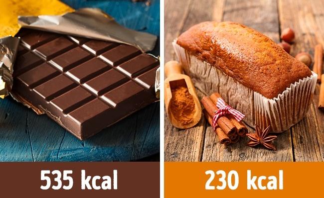 Ăn chocolate đen có mới giúp