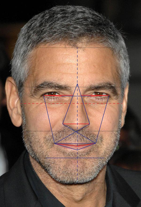 Tỉ lệ vàng trên gương mặt nam tài tử George Clooney ở vào mức gần như tuyệt đối (91,86%).