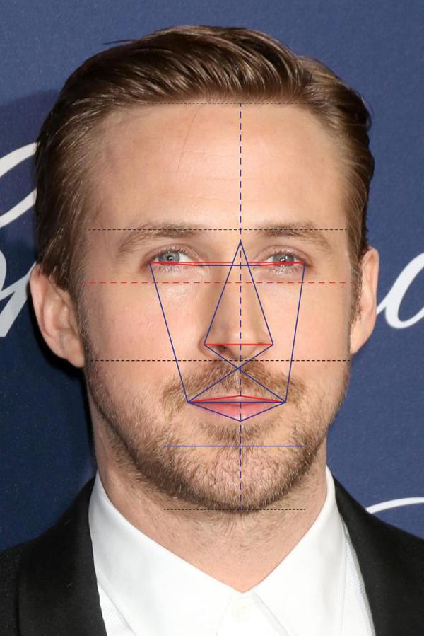 Nam tài tử Ryan Gosling giữ vị trí thứ 8 với 87.48%.