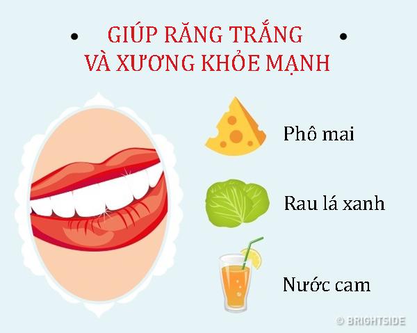 Nhóm thực phẩm giàu canxi giúp răng và xương chắc khỏe hơn.