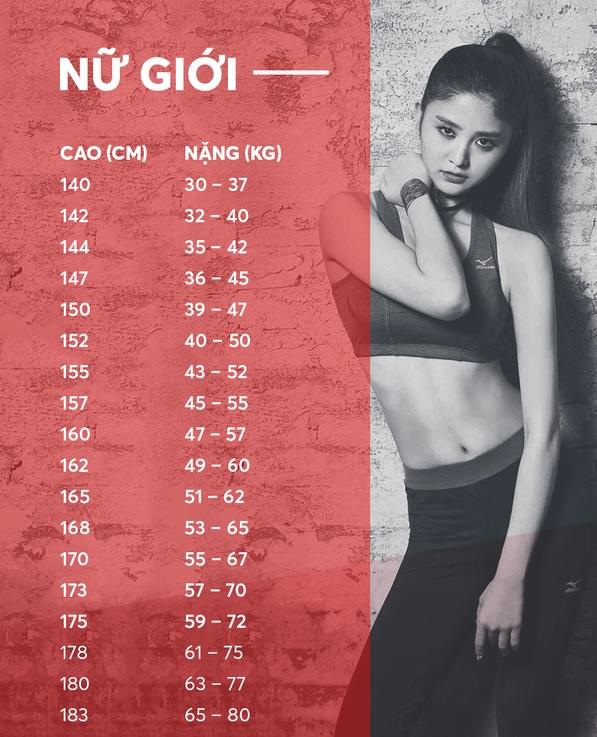 Chiều cao - cân nặng chuẩn đối với nữ giới.