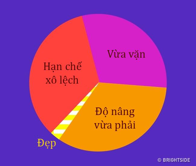 16-noi-kho-chi-nang-nguc-bu-moi-co-the-thau-hieu-3
