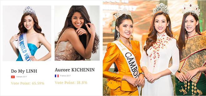 Đại diện nhan sắc Việt Nam cho thấy sức hút của mình khi dẫn đầu lượt bình chọn online tại Miss World 2017. Khi sánh vai cùng đại diện nước bạn, Mỹ Linh cũng nổi bật không kém.