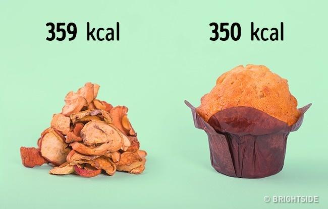Bạn được khuyên rằng nên ăn hoa quả sấy khô khi đói để không bị tăng cân, thế nhưng, 100 g hoa quả sấy chứa tới 395 kcal trong khi 1 chiếc bánh muffin chỉ chứa