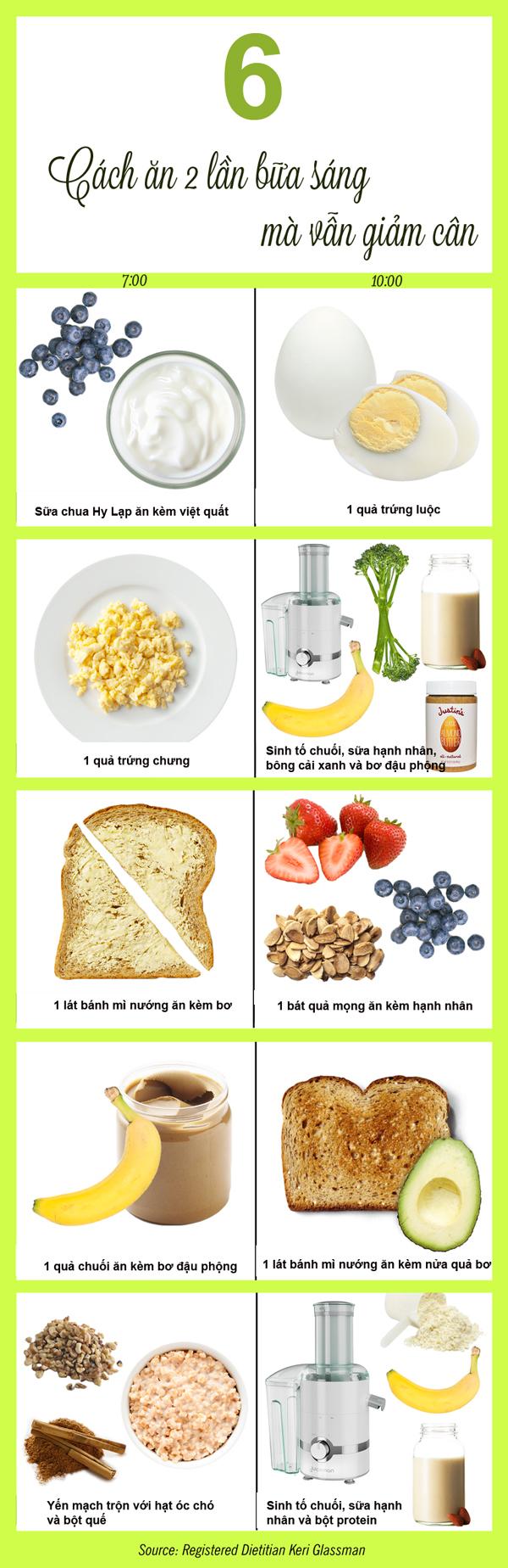 6 cách ăn 2 bữa sáng mà vẫn giảm cân hiệu quả