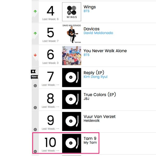 Tâm 9 nằm vị trí số 10 trên bảng xếp hạng album của Billboard.
