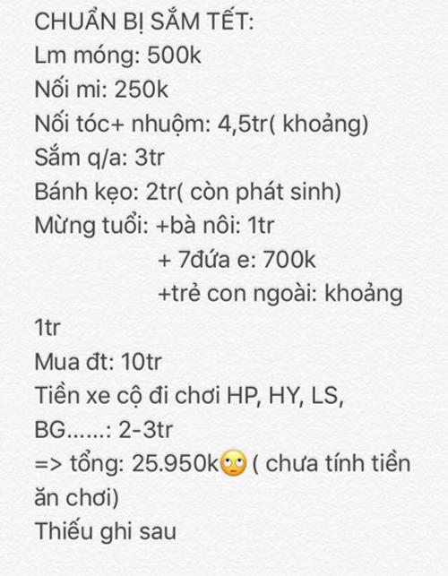 Bảng kê các khoản chi tiết của Khánh Linh, 21 tuổi.