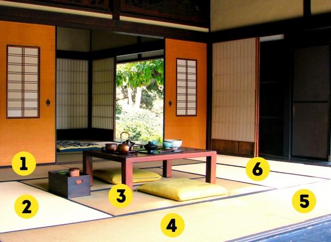 Nhà có nhiều không gian trống. Người Nhật không thích bày biện nhiều đồ đạc, khiến ngôi nhà trở nên lộn xộn. Trong nhà của họ,bạn thường không thấy gì khác trên sànngoài chiếc chiếu tatami, một loại chiếu truyền thống làm từ rơm. Ngoài ra, tatami còn được người Nhật xem nhưđơn vị đo lường cho một căn phòng. Phòng truyền thống có thể trải vừa 6 chiếu chiếu tatami. Những đồ đạc khác như bàn gỗ, đệm ngồi, tủ nhiều ngăn và vài chiếc đệm futon bằng cotton có thể gập lại và cất trong tủoshiire. Những chiếc tủoshiire thường có cùng màu với bức tường và không quá nổi bật. Nhờ đó, không gian được mở rộng và không gì làm xao nhãng sự chú ý của bạn. Cách sắp xếp đồ đạcnày giúp giữ bụi trong góc và bạn sẽ dễ dàng làm vệ sinh phòng.
