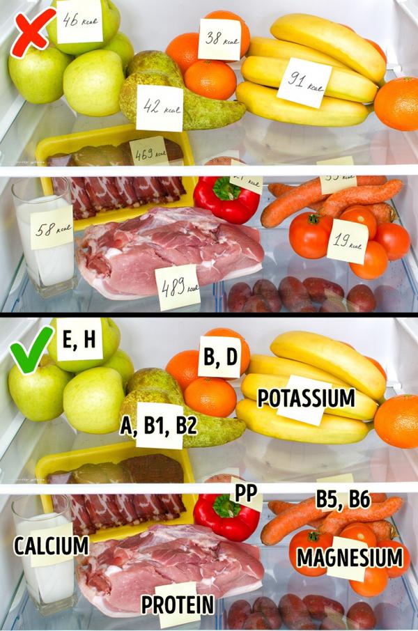 Quan tâm đến hàm lượng dinh dưỡng thay vì calories