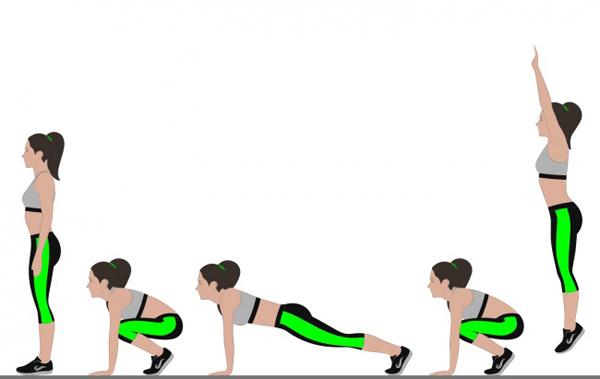 Động tác burpees Burpee là bài tập cho toàn bộ cơ thể, tăng sức mạnh, sức bật, sức bền và có tác dụng đốt calo. Chỉ cần tập burpee trong vài phút mỗi ngày, bạn sẽ thấy mình giảm cân rõ rệt, lượng mỡ thừa cũng được đốt nhanh chóng