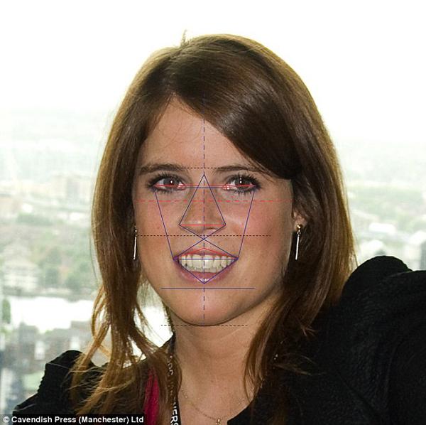 Công chúa Eugenie với 79,3%. Tiến sĩ Julian De Silva cho biết: Công chúa Eugenie đã đạt được điểm thấp nhất cho đôi môi của mình ở mức 68,3% - 12 điểm so với bất kỳ công chúa nào khác. Cô ấy là một phụ nữ rất đẹp và ghi được nhiều điểm trong các lĩnh vực khác như định vị mắt