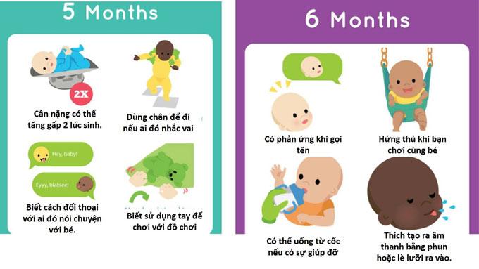 Với các bé sinh non và nhẹ cân, việc tính toán sẽ khác một chút, tùy vào độ tuổi đúng của trẻ. Nếu bạn băn khoăn về tính tuổi chính xác của trẻ sinh non, đừng ngại hỏi chuyên gia sức khỏe của trẻ.