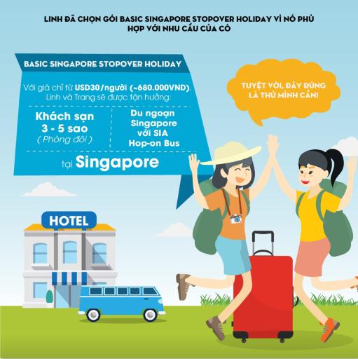 Với nhiều lựa chọn khách sạn từ ba đến 5 sao và xe tham quan SIA Hop-on Bus, gói dịch vụ Basic Singapore Stopover Holiday giúp Linh và Trang lên kế hoạch cho chuyến đi thật dễ dàng