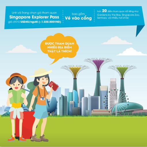 Với Singapore Explorer Pass, Linh và Trang được trải nghiệm hơn 20 địa điểm vui chơi mà không cần bận tâm về vé vào cổng.