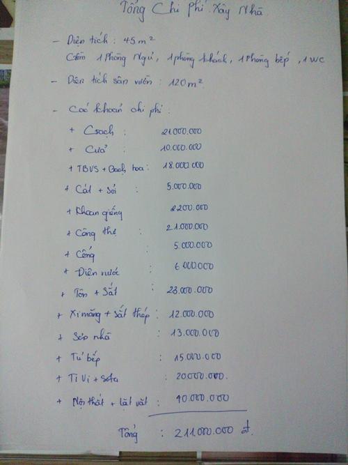 Bảng chi phí xây nhà của gia đình chị Lan.