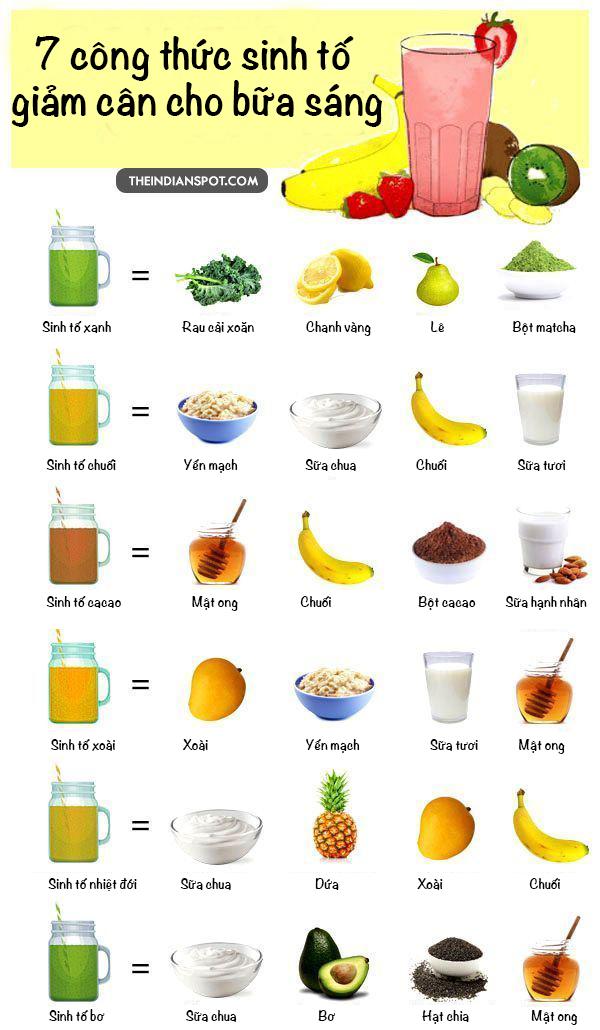 7 công thức sinh tố giảm cân cho bữa sáng