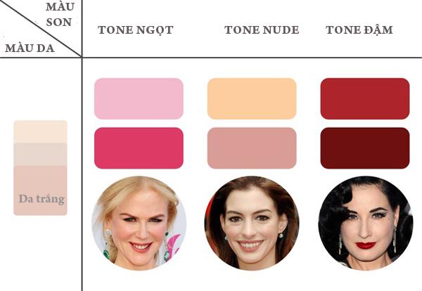 Nếu có làn da trắng, bạn nên sử dụng son màu hồng, đào, màu nude hay đỏ sậm.