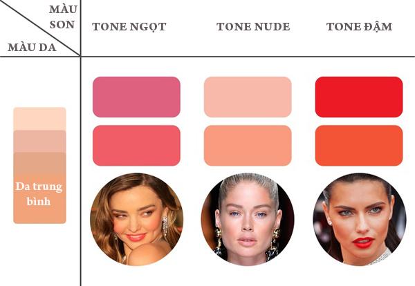 Nếu có tone da trung bình, bạn nên chọn son màu hoa hồng, đỏ anh đào hoặc tone cam sáng.