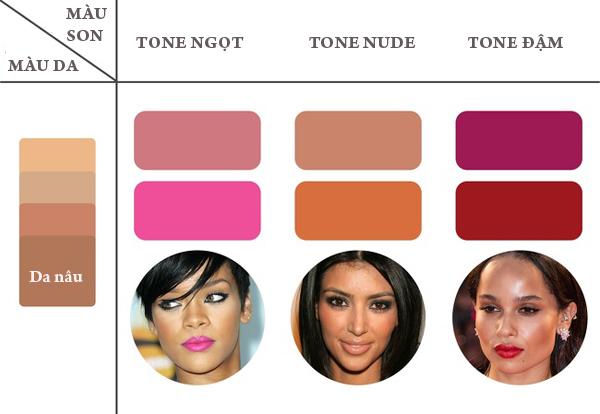 Nếu có làn da nâu, bạn nên chọn màu hồng sáng, nude cam hoặc đỏ nâu.